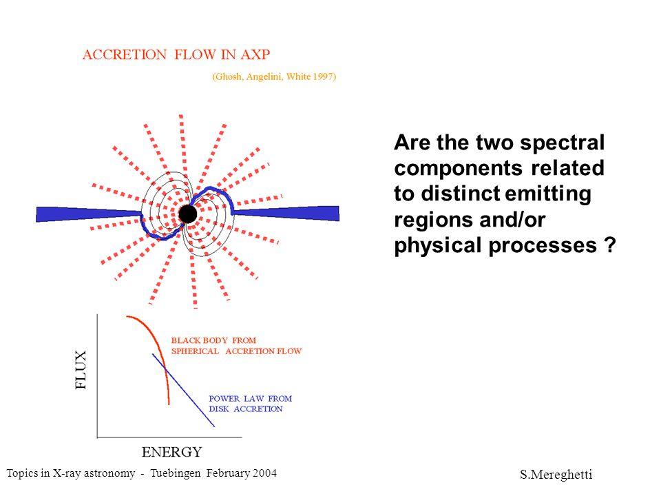Topics in X-ray astronomy - Tuebingen February 2004 S.Mereghetti Most AXP require 2 component model PL + BB Phot.index kT BB R BB N H 10 22 1E 1048-59 2.9 0.63 keV0.4 d 3 km 1.0 4U0142+61 3.9 0.40 keV1.8 d 1 km 1.1 1E 2259+583.6 0.41 keV2.6 d 4 km 0.9 RXS1708-40 2.6 0.46 keV7.9 d 8 km 1.4 AXJ1845-00 - 0.64 keV3.9 d 15 km 6 1E 1841-00453.0 - - 2