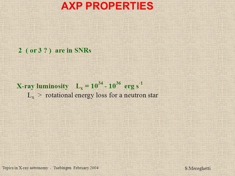 Topics in X-ray astronomy - Tuebingen February 2004 S.Mereghetti AXP AXP have very soft X-ray spectra
