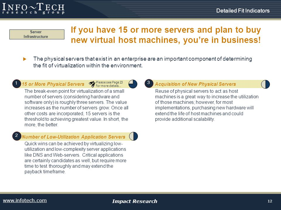 www.infotech.com Impact Research 12 If you have 15 or more servers and plan to buy new virtual host machines, youre in business! The physical servers