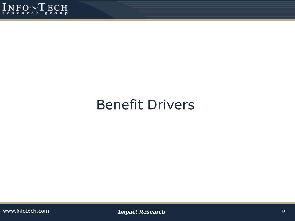 www.infotech.com Impact Research 13 Benefit Drivers