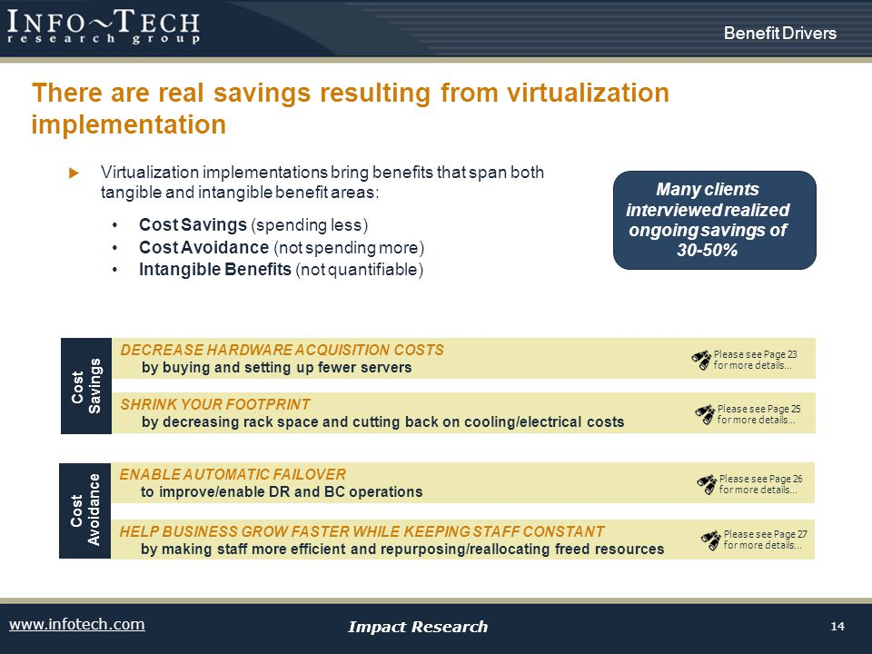 www.infotech.com Impact Research 14 There are real savings resulting from virtualization implementation Virtualization implementations bring benefits