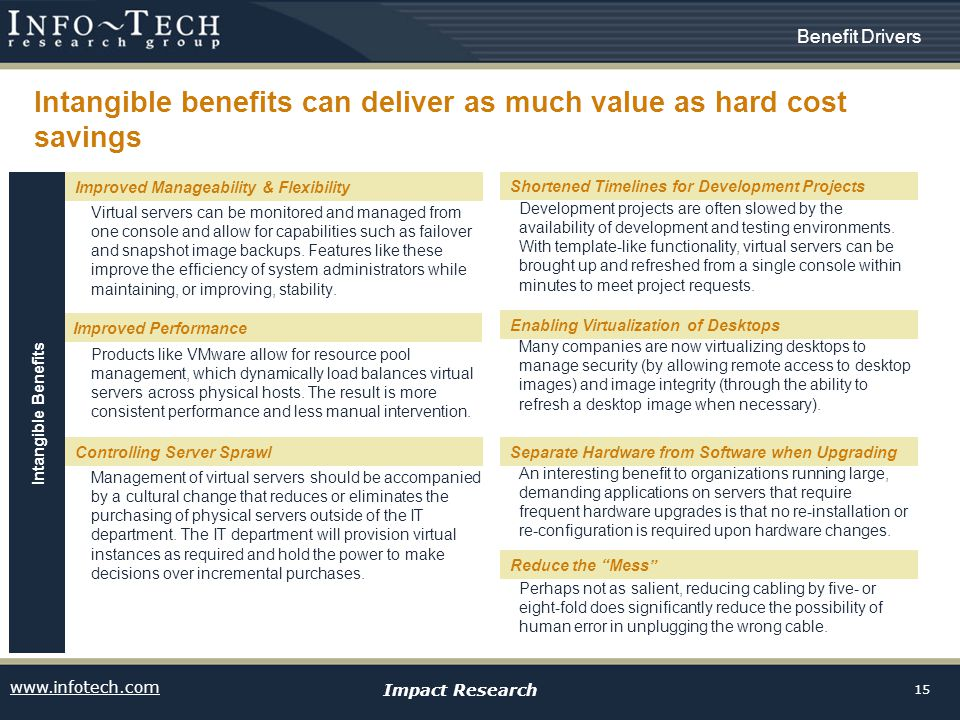 www.infotech.com Impact Research 15 Intangible benefits can deliver as much value as hard cost savings Virtual servers can be monitored and managed fr