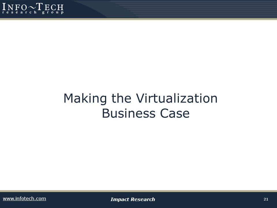 www.infotech.com Impact Research 21 Making the Virtualization Business Case