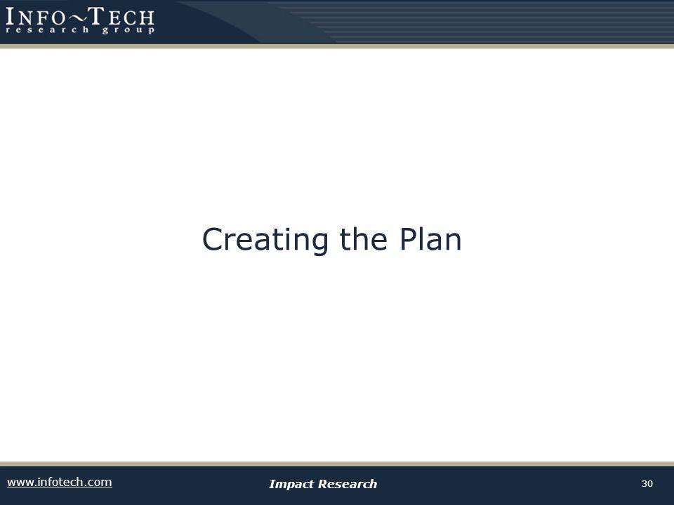www.infotech.com Impact Research 30 Creating the Plan