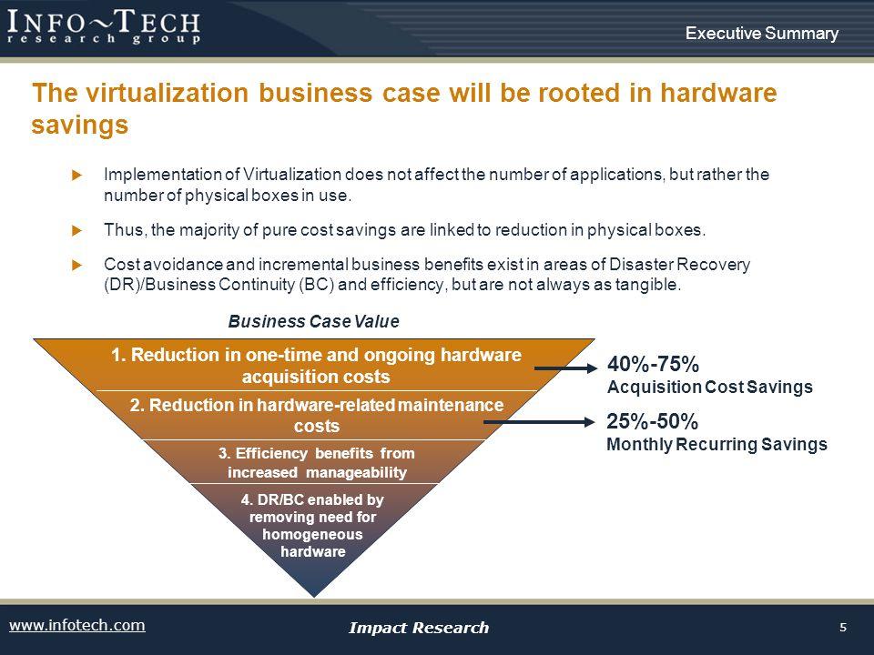 www.infotech.com Impact Research 5 2.