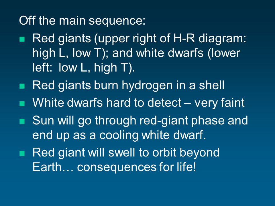 Off the main sequence: Red giants (upper right of H-R diagram: high L, low T); and white dwarfs (lower left: low L, high T).