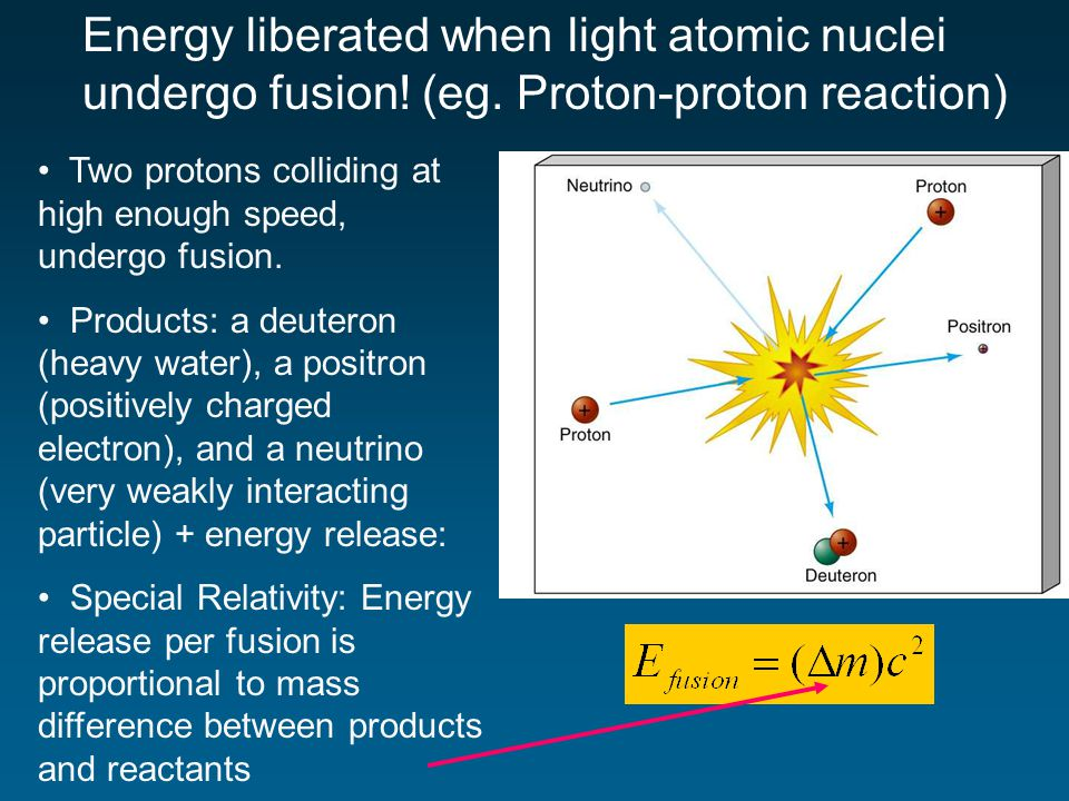 Energy liberated when light atomic nuclei undergo fusion.