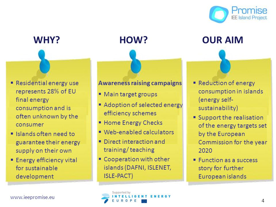 4 www.ieepromise.eu WHY?HOW?OUR AIM Residential energy use represents 28% of EU final energy consumption and is often unknown by the consumer Islands