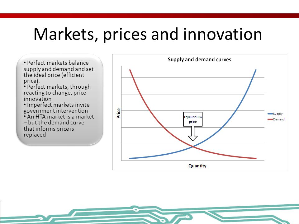 Markets, prices and innovation Perfect markets balance supply and demand and set the ideal price (efficient price).