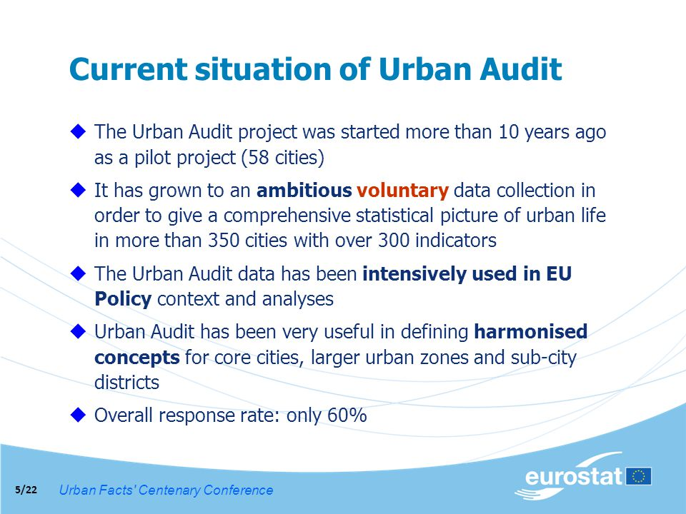 Urban Facts Centenary Conference 5/22 Current situation of Urban Audit The Urban Audit project was started more than 10 years ago as a pilot project (58 cities) It has grown to an ambitious voluntary data collection in order to give a comprehensive statistical picture of urban life in more than 350 cities with over 300 indicators The Urban Audit data has been intensively used in EU Policy context and analyses Urban Audit has been very useful in defining harmonised concepts for core cities, larger urban zones and sub-city districts Overall response rate: only 60%