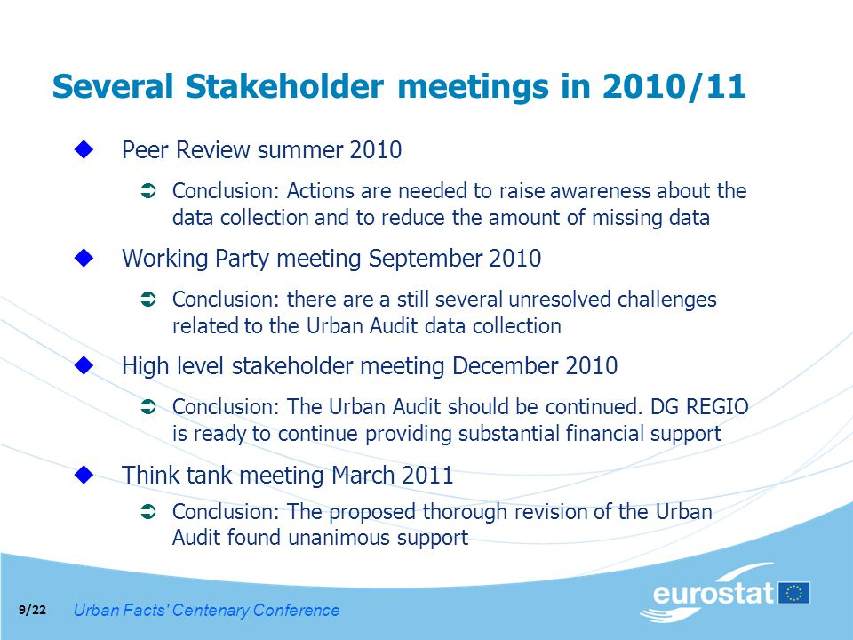 Urban Facts Centenary Conference 9/22 Several Stakeholder meetings in 2010/11 Peer Review summer 2010 Conclusion: Actions are needed to raise awareness about the data collection and to reduce the amount of missing data Working Party meeting September 2010 Conclusion: there are a still several unresolved challenges related to the Urban Audit data collection High level stakeholder meeting December 2010 Conclusion: The Urban Audit should be continued.