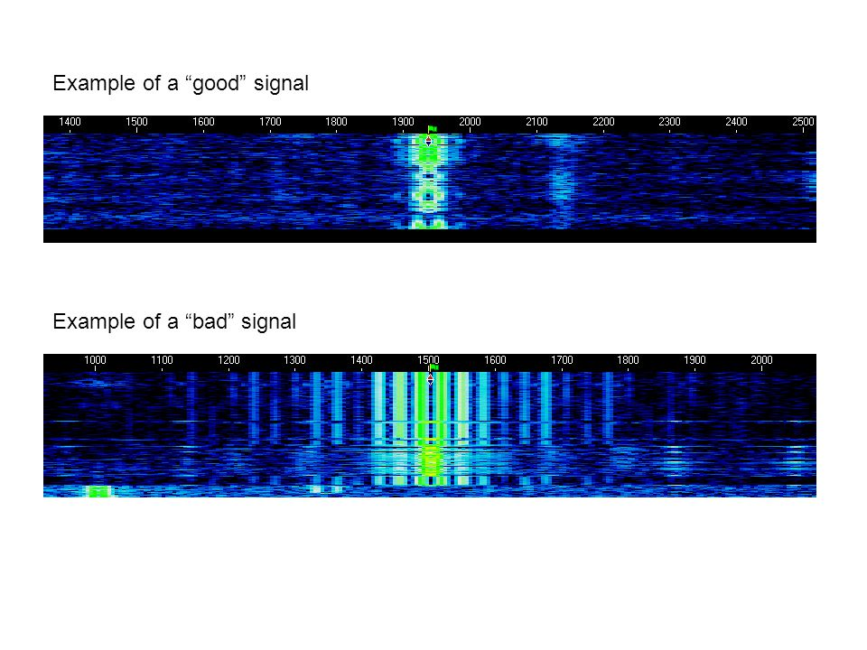Example of a good signal Example of a bad signal