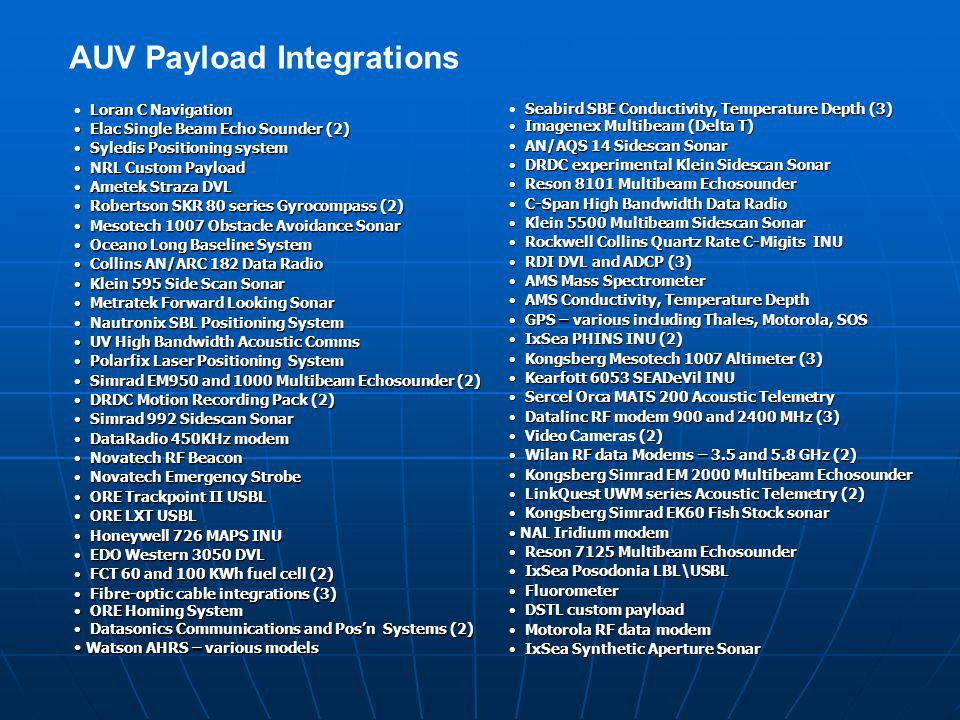 AUV Payload Integrations Loran C Navigation Elac Single Beam Echo Sounder (2) Elac Single Beam Echo Sounder (2) Syledis Positioning system Syledis Positioning system NRL Custom Payload NRL Custom Payload Ametek Straza DVL Ametek Straza DVL Robertson SKR 80 series Gyrocompass (2) Robertson SKR 80 series Gyrocompass (2) Mesotech 1007 Obstacle Avoidance Sonar Mesotech 1007 Obstacle Avoidance Sonar Oceano Long Baseline System Oceano Long Baseline System Collins AN/ARC 182 Data Radio Collins AN/ARC 182 Data Radio Klein 595 Side Scan Sonar Klein 595 Side Scan Sonar Metratek Forward Looking Sonar Metratek Forward Looking Sonar Nautronix SBL Positioning System Nautronix SBL Positioning System UV High Bandwidth Acoustic Comms UV High Bandwidth Acoustic Comms Polarfix Laser Positioning System Polarfix Laser Positioning System Simrad EM950 and 1000 Multibeam Echosounder (2) Simrad EM950 and 1000 Multibeam Echosounder (2) DRDC Motion Recording Pack (2) DRDC Motion Recording Pack (2) Simrad 992 Sidescan Sonar Simrad 992 Sidescan Sonar DataRadio 450KHz modem DataRadio 450KHz modem Novatech RF Beacon Novatech RF Beacon Novatech Emergency Strobe Novatech Emergency Strobe ORE Trackpoint II USBL ORE Trackpoint II USBL ORE LXT USBL ORE LXT USBL Honeywell 726 MAPS INU Honeywell 726 MAPS INU EDO Western 3050 DVL EDO Western 3050 DVL FCT 60 and 100 KWh fuel cell (2) FCT 60 and 100 KWh fuel cell (2) Fibre-optic cable integrations (3) Fibre-optic cable integrations (3) ORE Homing System ORE Homing System Datasonics Communications and Posn Systems (2) Datasonics Communications and Posn Systems (2) Watson AHRS – various models Watson AHRS – various models Seabird SBE Conductivity, Temperature Depth (3) Imagenex Multibeam (Delta T) Imagenex Multibeam (Delta T) AN/AQS 14 Sidescan Sonar AN/AQS 14 Sidescan Sonar DRDC experimental Klein Sidescan Sonar DRDC experimental Klein Sidescan Sonar Reson 8101 Multibeam Echosounder Reson 8101 Multibeam Echosounder C-Span High Bandwidth Data Radio C-Span High Bandwidth Data Radio Klein 5500 Multibeam Sidescan Sonar Klein 5500 Multibeam Sidescan Sonar Rockwell Collins Quartz Rate C-Migits INU Rockwell Collins Quartz Rate C-Migits INU RDI DVL and ADCP (3) RDI DVL and ADCP (3) AMS Mass Spectrometer AMS Mass Spectrometer AMS Conductivity, Temperature Depth AMS Conductivity, Temperature Depth GPS – various including Thales, Motorola, SOS GPS – various including Thales, Motorola, SOS IxSea PHINS INU (2) IxSea PHINS INU (2) Kongsberg Mesotech 1007 Altimeter (3) Kongsberg Mesotech 1007 Altimeter (3) Kearfott 6053 SEADeVil INU Kearfott 6053 SEADeVil INU Sercel Orca MATS 200 Acoustic Telemetry Sercel Orca MATS 200 Acoustic Telemetry Datalinc RF modem 900 and 2400 MHz (3) Datalinc RF modem 900 and 2400 MHz (3) Video (2) Video Cameras (2) Wilan RF data Modems – 3.5 and 5.8 GHz (2) Wilan RF data Modems – 3.5 and 5.8 GHz (2) Kongsberg Simrad EM 2000 Multibeam Echosounder Kongsberg Simrad EM 2000 Multibeam Echosounder LinkQuest UWM series Acoustic Telemetry (2) LinkQuest UWM series Acoustic Telemetry (2) Kongsberg Simrad EK60 Fish Stock sonar Kongsberg Simrad EK60 Fish Stock sonar NAL Iridium modem NAL Iridium modem Reson 7125 Multibeam Echosounder Reson 7125 Multibeam Echosounder IxSea Posodonia LBL\USBL IxSea Posodonia LBL\USBL Fluorometer Fluorometer DSTL custom payload DSTL custom payload Motorola RF data modem Motorola RF data modem IxSea Synthetic Aperture Sonar IxSea Synthetic Aperture Sonar