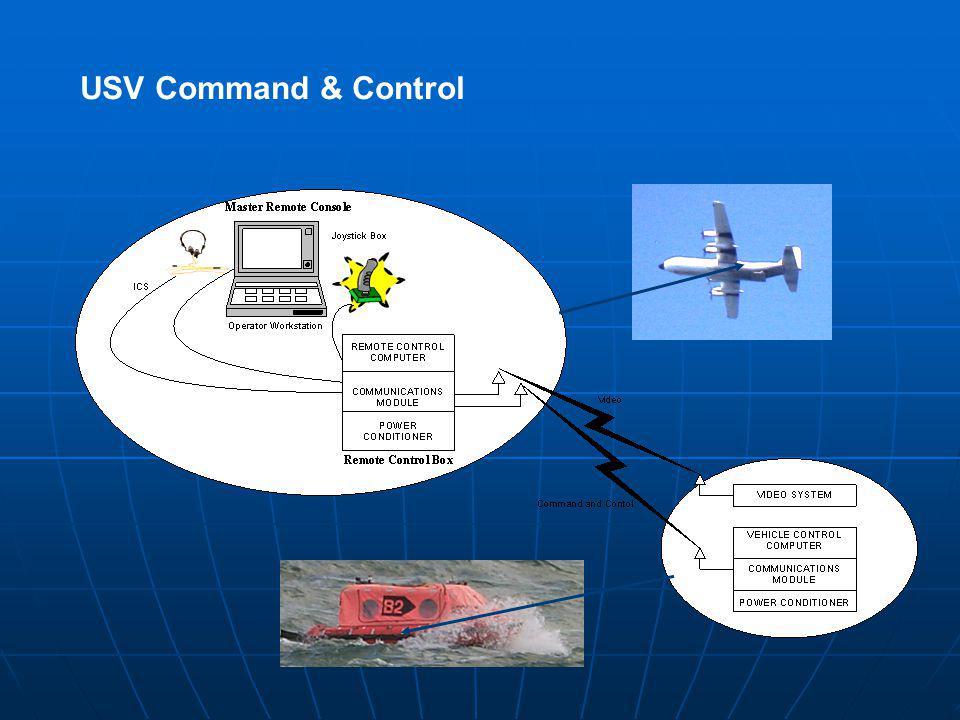 USV Command & Control