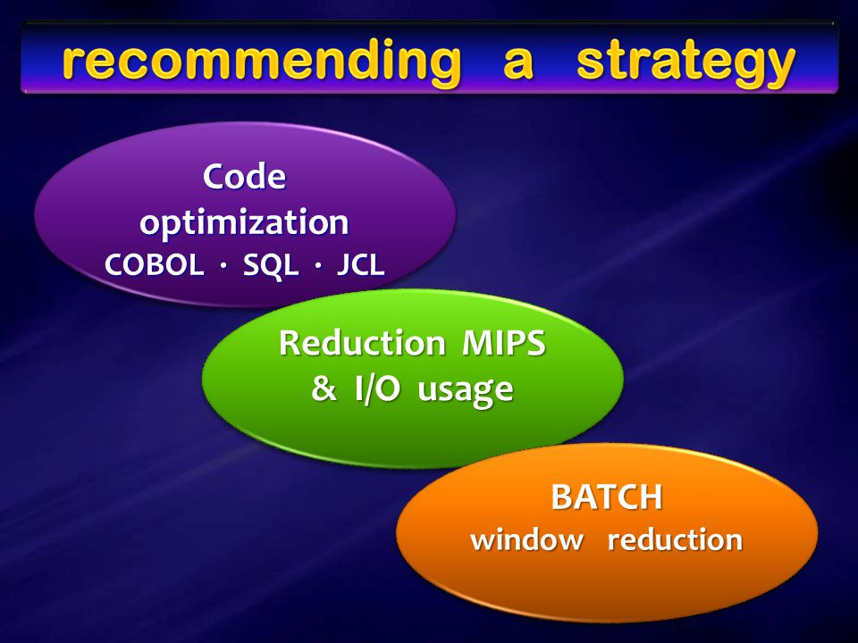 Implementing standards-oriented programming performance that allows: Increasing performance that results in MIPS reduction More workload to be processed without adding additional resources Allowing for growth