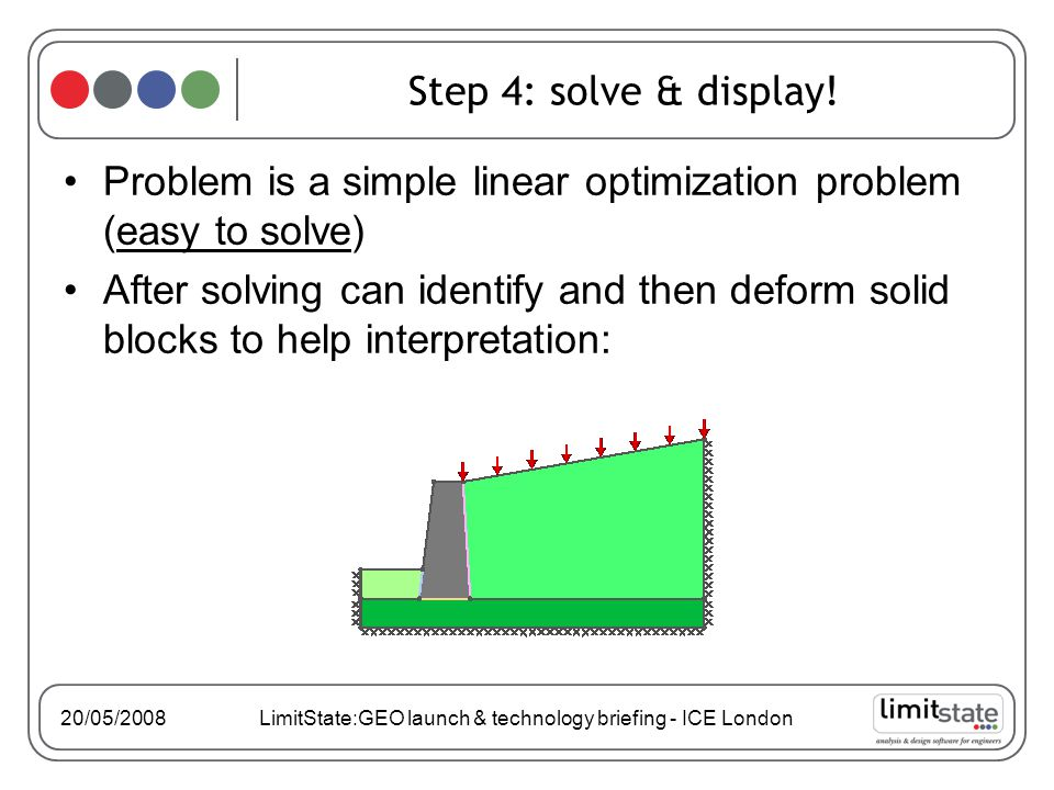 20/05/2008 LimitState:GEO launch & technology briefing - ICE London Step 4: solve & display.