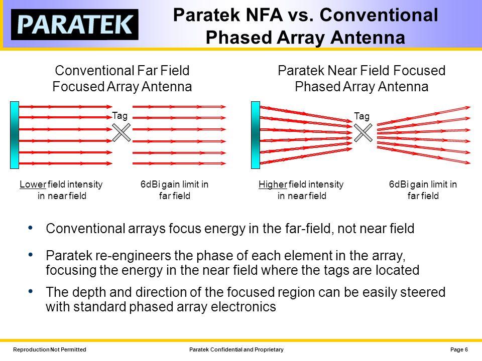 Reproduction Not PermittedParatek Confidential and ProprietaryPage 7 Paratek NFA vs.