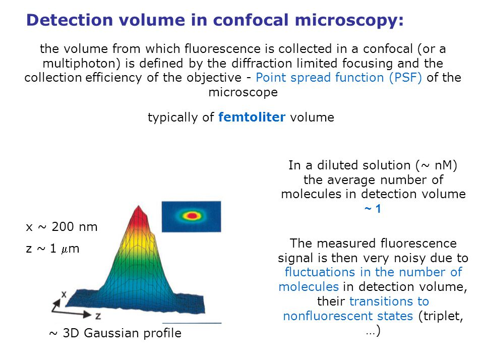 Autocorrelation of fluorescence fluctuations: The timescale of fluorescence fluctuation provides information on the kinetics of the underlying processes.