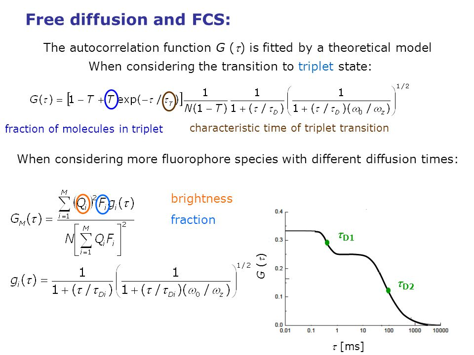 FLCS and lifetime tuning: Not always is the process we investigate accompanied by a sufficient change in lifetime.