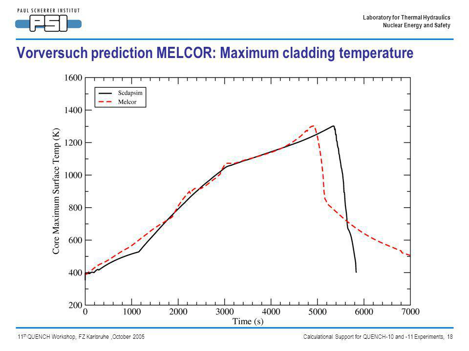 Calculational Support for QUENCH-10 and -11 Experiments, 18 Laboratory for Thermal Hydraulics Nuclear Energy and Safety 11 th QUENCH Workshop, FZ Karlsruhe,October 2005 Vorversuch prediction MELCOR: Maximum cladding temperature