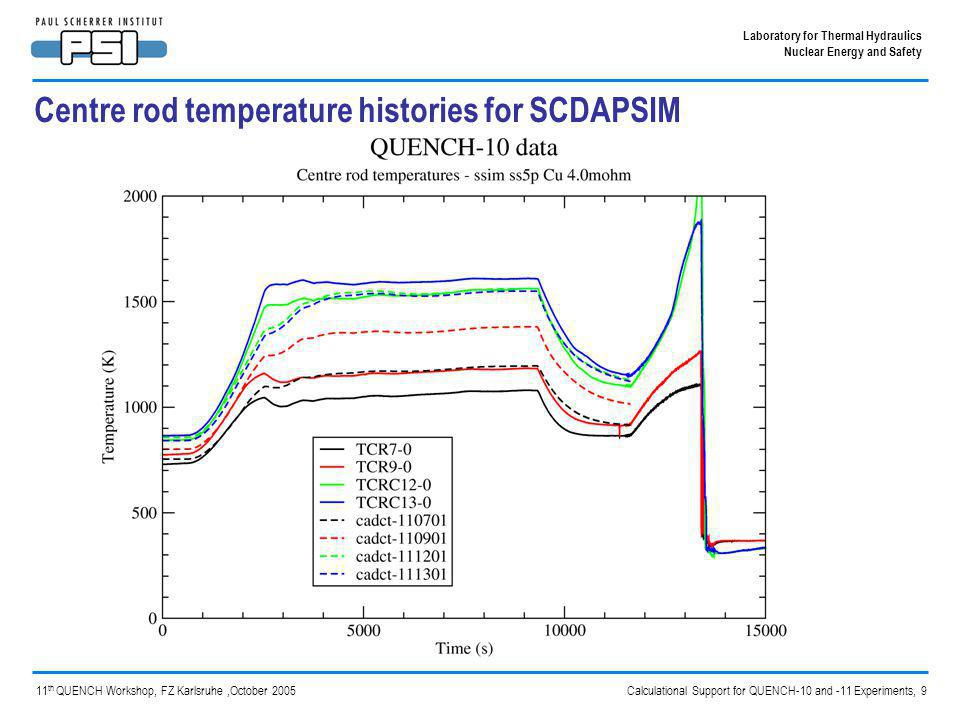 Calculational Support for QUENCH-10 and -11 Experiments, 9 Laboratory for Thermal Hydraulics Nuclear Energy and Safety 11 th QUENCH Workshop, FZ Karlsruhe,October 2005 Centre rod temperature histories for SCDAPSIM