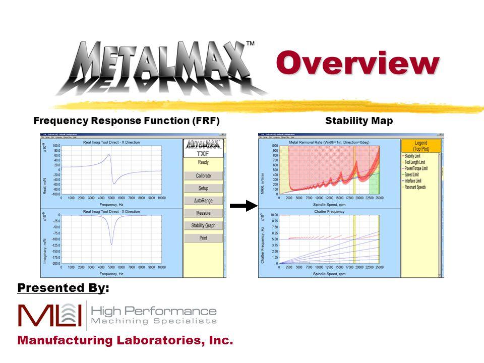 MetalMAX TrainingManufacturing Laboratories, Inc.MMOVER-2 Purpose of Software To predict, measure, avoid and control machining Vibrations.