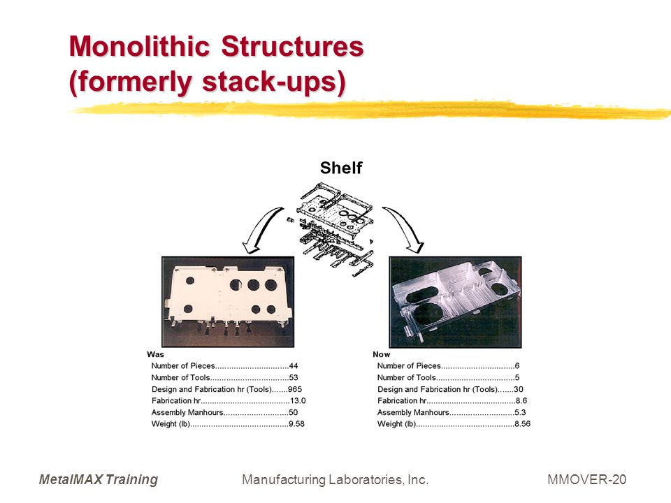 MetalMAX TrainingManufacturing Laboratories, Inc.MMOVER-20 Monolithic Structures (formerly stack-ups)