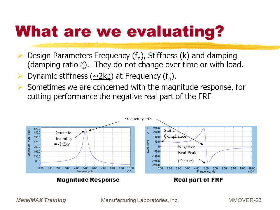 MetalMAX TrainingManufacturing Laboratories, Inc.MMOVER-23 What are we evaluating? Design Parameters Frequency (f n ), Stiffness (k) and damping (damp