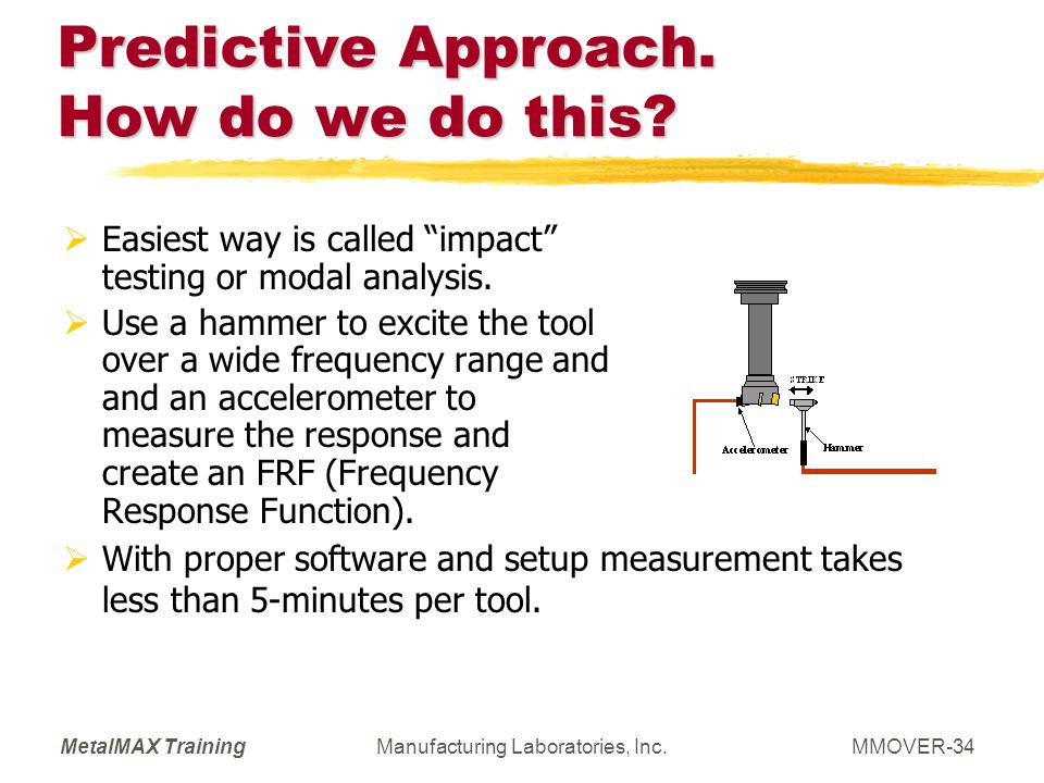 MetalMAX TrainingManufacturing Laboratories, Inc.MMOVER-34 Predictive Approach. How do we do this? Easiest way is called impact testing or modal analy
