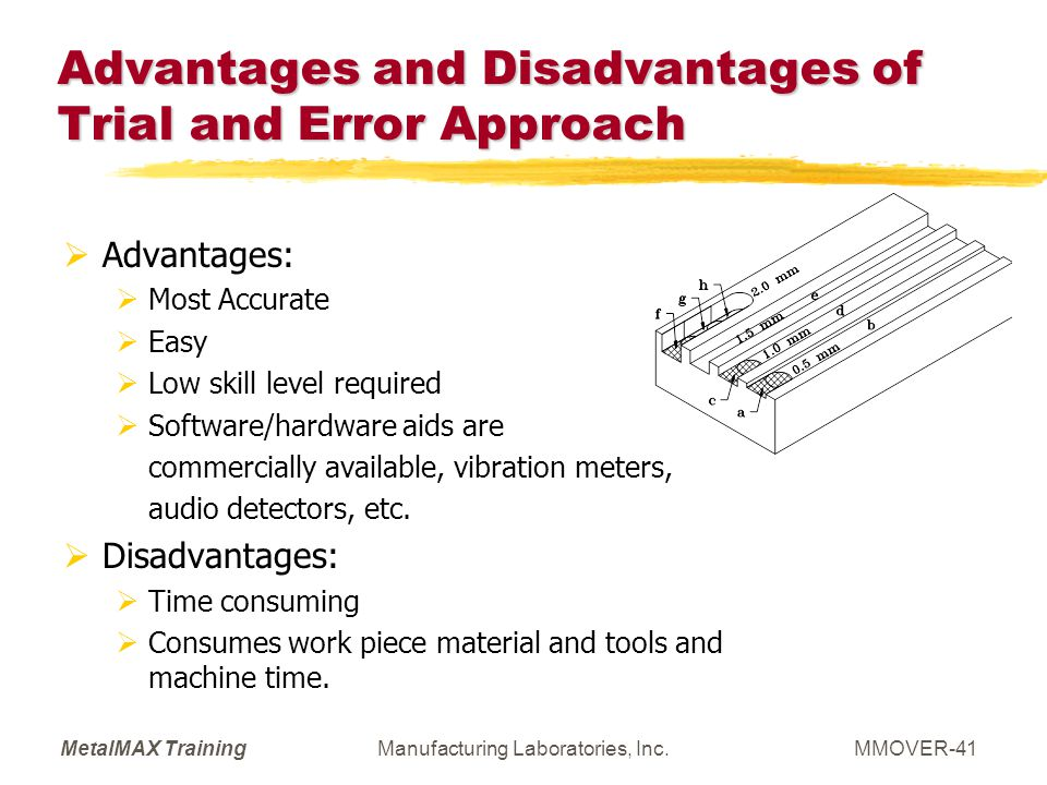 MetalMAX TrainingManufacturing Laboratories, Inc.MMOVER-41 Advantages and Disadvantages of Trial and Error Approach Advantages: Most Accurate Easy Low