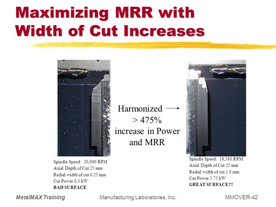 MetalMAX TrainingManufacturing Laboratories, Inc.MMOVER-42 Maximizing MRR with Width of Cut Increases Harmonized Spindle Speed: 20,000 RPM Axial Depth