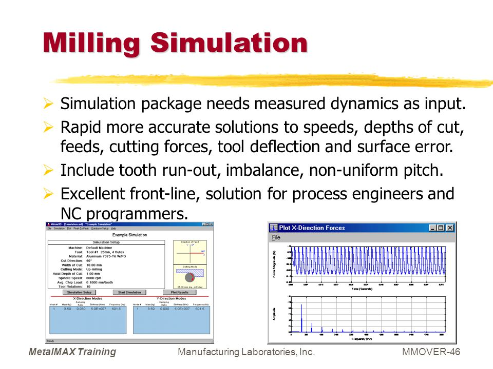 MetalMAX TrainingManufacturing Laboratories, Inc.MMOVER-46 Milling Simulation Simulation package needs measured dynamics as input. Rapid more accurate