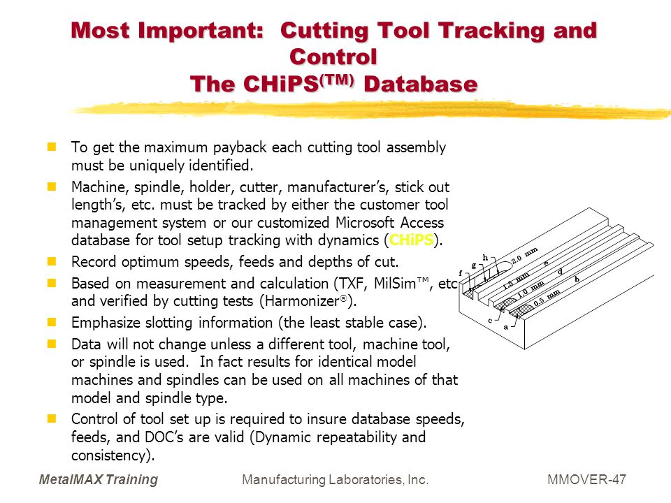 MetalMAX TrainingManufacturing Laboratories, Inc.MMOVER-47 Most Important: Cutting Tool Tracking and Control The CHiPS (TM) Database nTo get the maxim