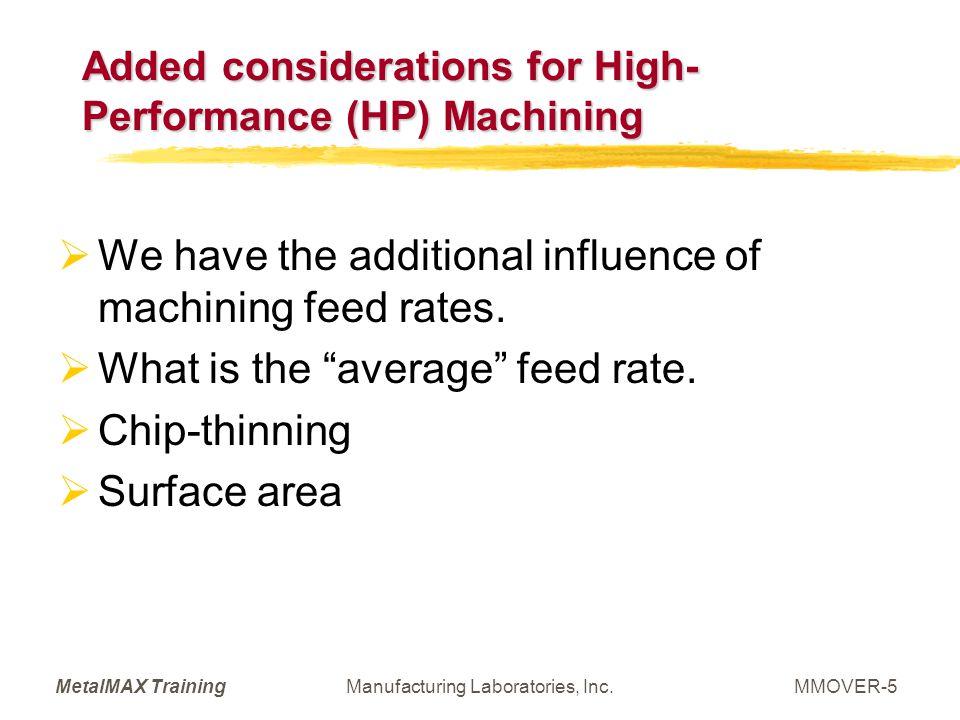 MetalMAX TrainingManufacturing Laboratories, Inc.MMOVER-6 What Limits HP-HS Machining Productivity.