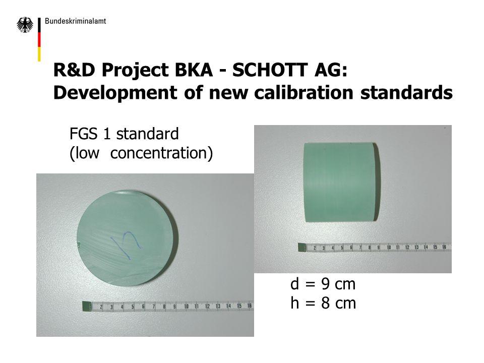FGS 1 standard (low concentration) d = 9 cm h = 8 cm R&D Project BKA - SCHOTT AG: Development of new calibration standards