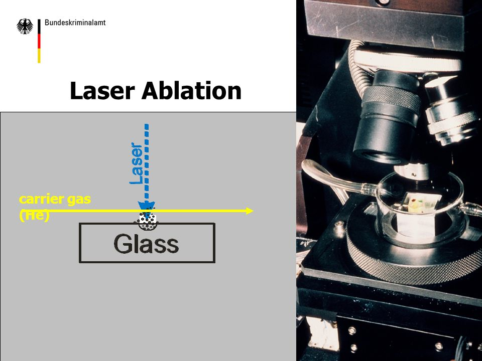 Instrument combinations: 193 nm 213 nm 266 nm high power Sector field ICP-MS Quadrupole ICP-MS Laser AblationMass spectrometer