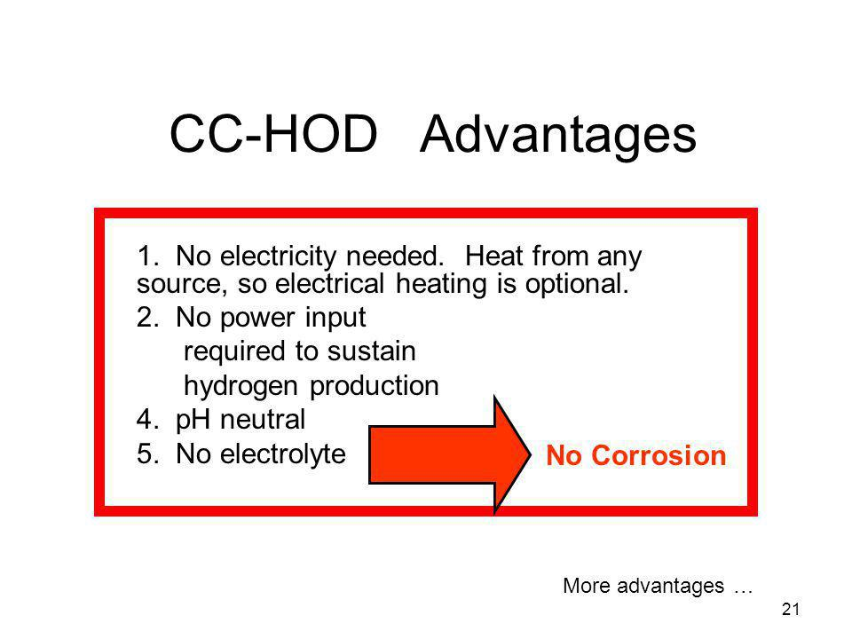 21 CC-HOD Advantages 1. No electricity needed. Heat from any source, so electrical heating is optional. 2. No power input required to sustain hydrogen
