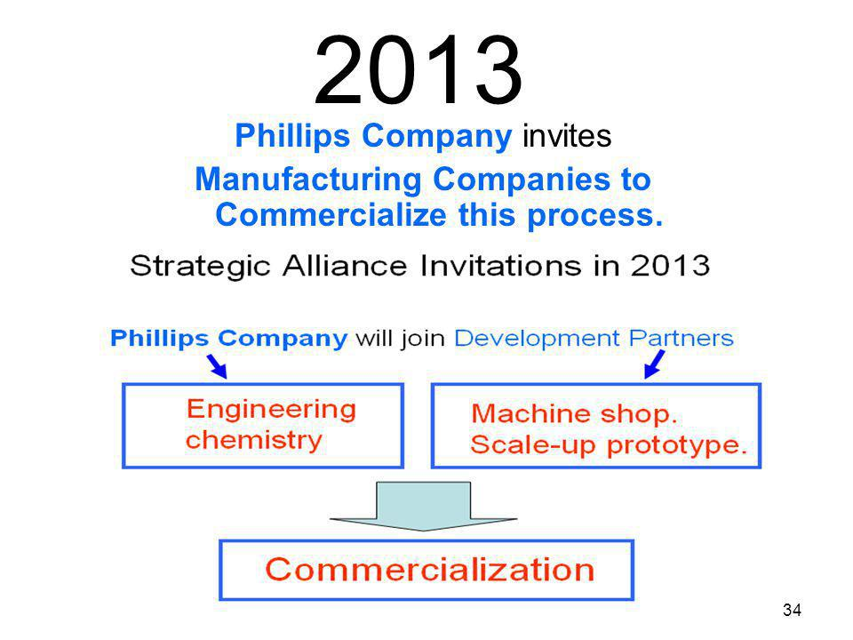 34 2013 Phillips Company invites Manufacturing Companies to Commercialize this process. Engineering chemistry Commercialization