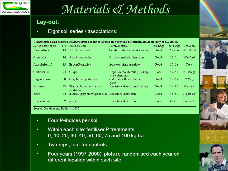 Materials & Methods Lay-out: Eight soil series / associations: Four P-indices per soil Within each site: fertiliser P treatments: 0, 10, 20, 30, 40, 50, 60, 75 and 100 kg ha -1.