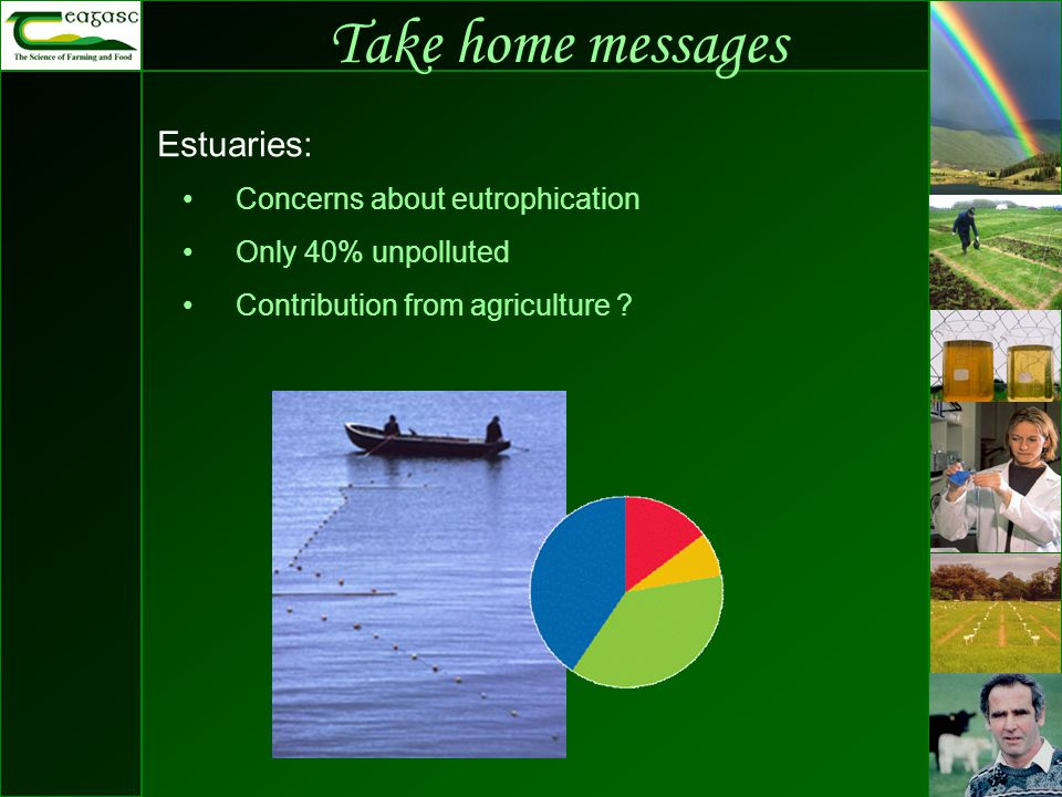 Take home messages Estuaries: Concerns about eutrophication Only 40% unpolluted Contribution from agriculture