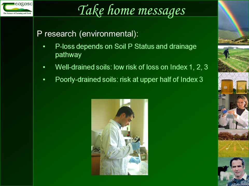 Take home messages P research (environmental): P-loss depends on Soil P Status and drainage pathway Well-drained soils: low risk of loss on Index 1, 2, 3 Poorly-drained soils: risk at upper half of Index 3
