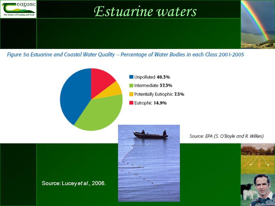 Estuarine waters Source: Lucey et al., 2006.