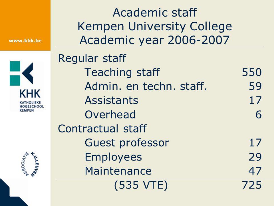 www.khk.be Academic staff Kempen University College Academic year 2006-2007 Regular staff Teaching staff550 Admin.