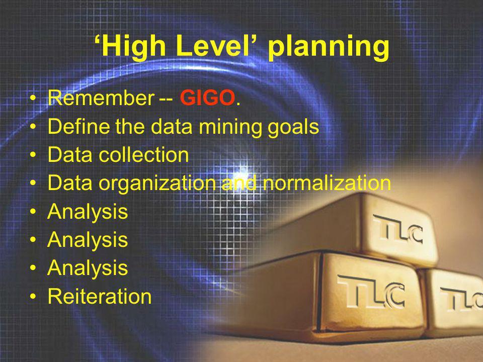 High Level planning Remember -- GIGO. Define the data mining goals Data collection Data organization and normalization Analysis Reiteration