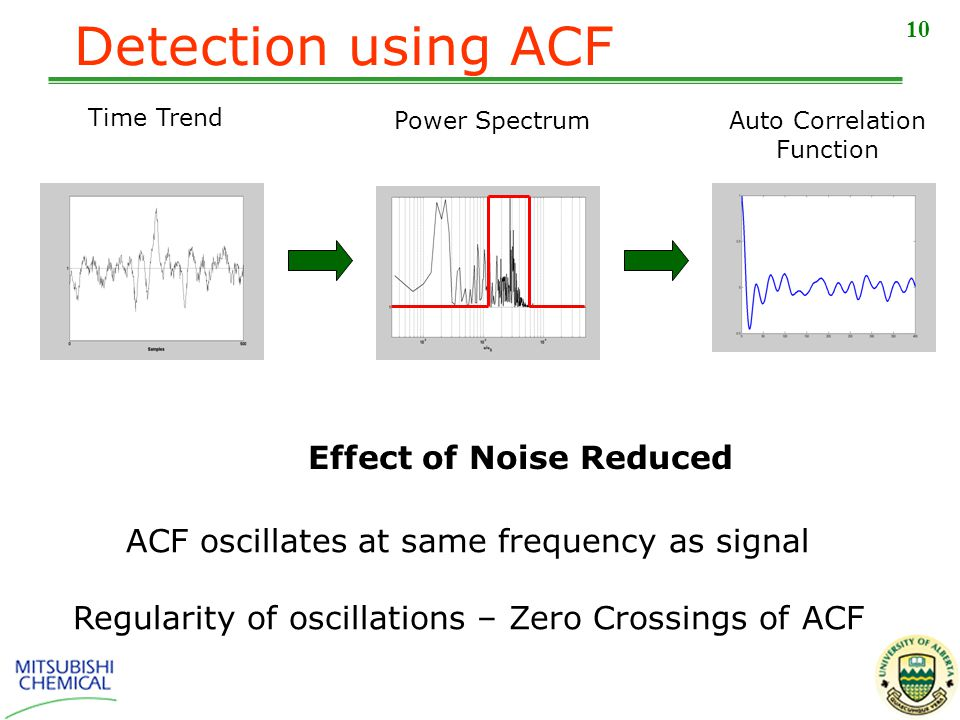 10 Detection using ACF Auto Correlation Function Effect of Noise Reduced ACF oscillates at same frequency as signal Regularity of oscillations – Zero Crossings of ACF Power Spectrum Time Trend