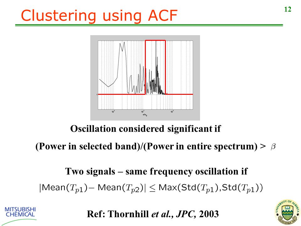 12 Clustering using ACF Two signals – same frequency oscillation if Ref: Thornhill et al., JPC, 2003 Oscillation considered significant if (Power in selected band)/(Power in entire spectrum) >