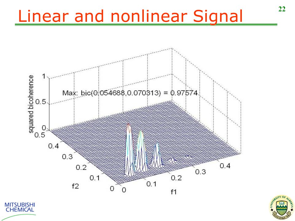 22 Linear and nonlinear Signal