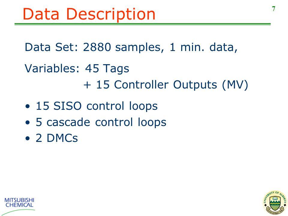 28 Stiction Quantification FC5PC1TC2 No Stiction0.5%1.25%