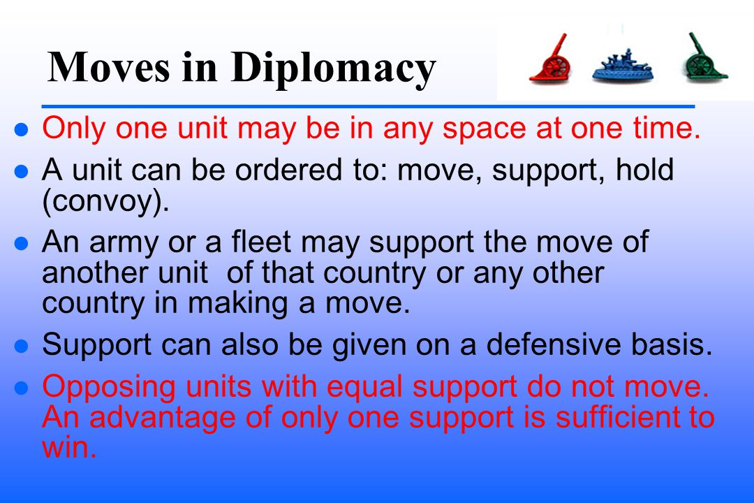 Moves in Diplomacy Only one unit may be in any space at one time.