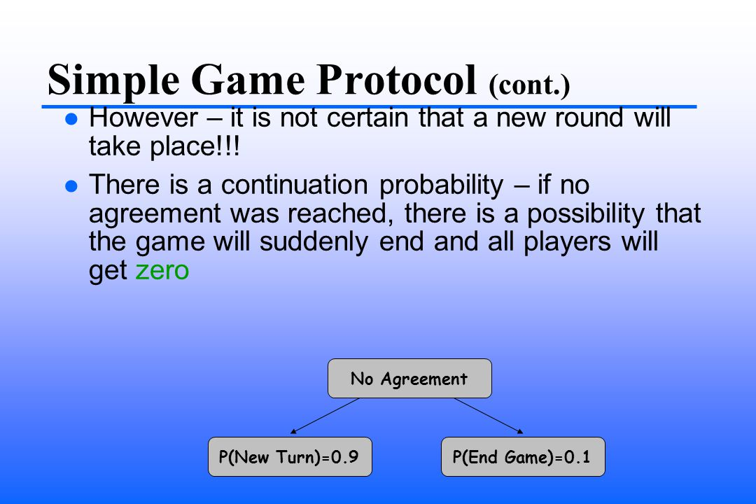Simple Game Protocol (cont.) However – it is not certain that a new round will take place!!.